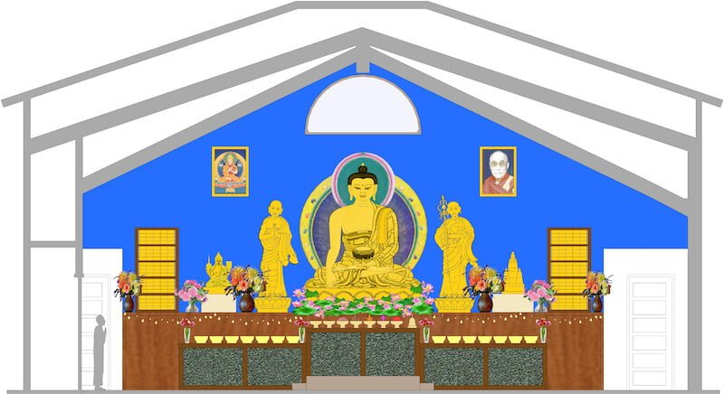 Drawing of Buddha Hall altar design with Buddha statues, texts, and offerings.